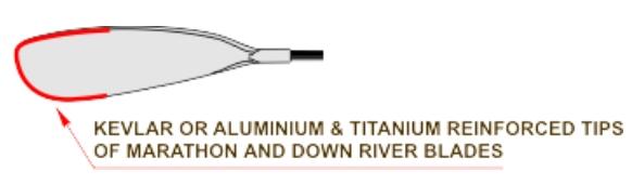 Braca Down River on saadaval tugevntatud aerulaba
